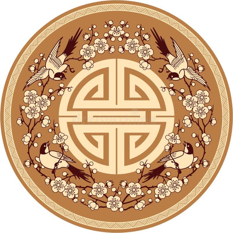 Download Piękna Orientalna Różyczka Z Ptakami I Kwiatami Ilustracja Wektor - Ilustracja złożonej z roczniki, ilustracje: 28952699