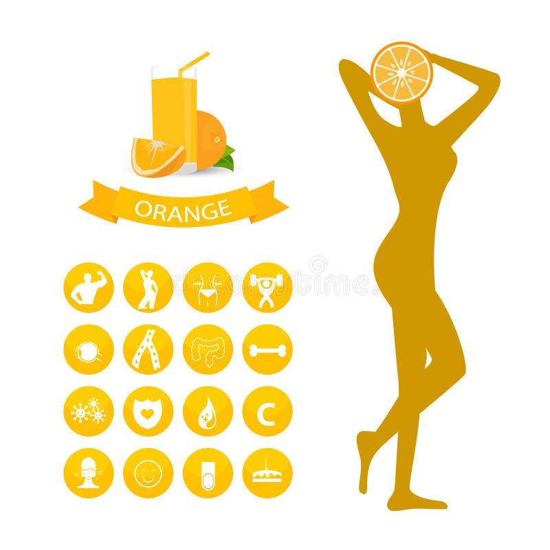 Piękna złocista żeńska postać z pomarańczową owoc ilustracji