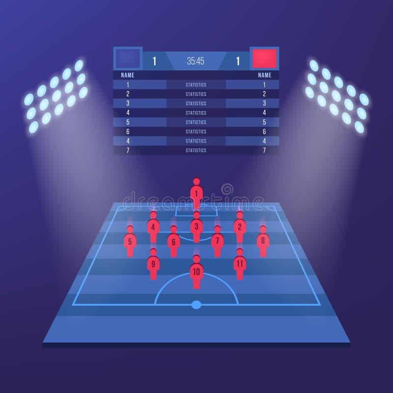 Piłki nożnej bydło lub futbolu zestaw z zapałczaną formaci taktyką infographic Gracz futbolu pozycja na futbolowej smole i royalty ilustracja