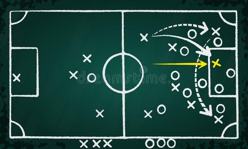 Piłki nożnej strategia ilustracja wektor