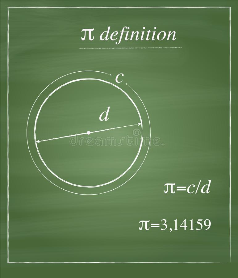 Pi definition chalkboard. Pi constant definition written on green chalkboard with simple frame vector illustration