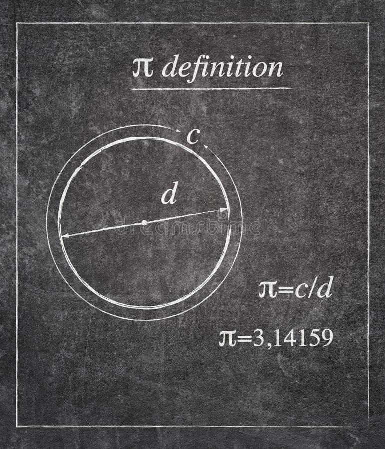 Pi definition poster. Pi constant definition written on black chalkboard with simple frame vector illustration