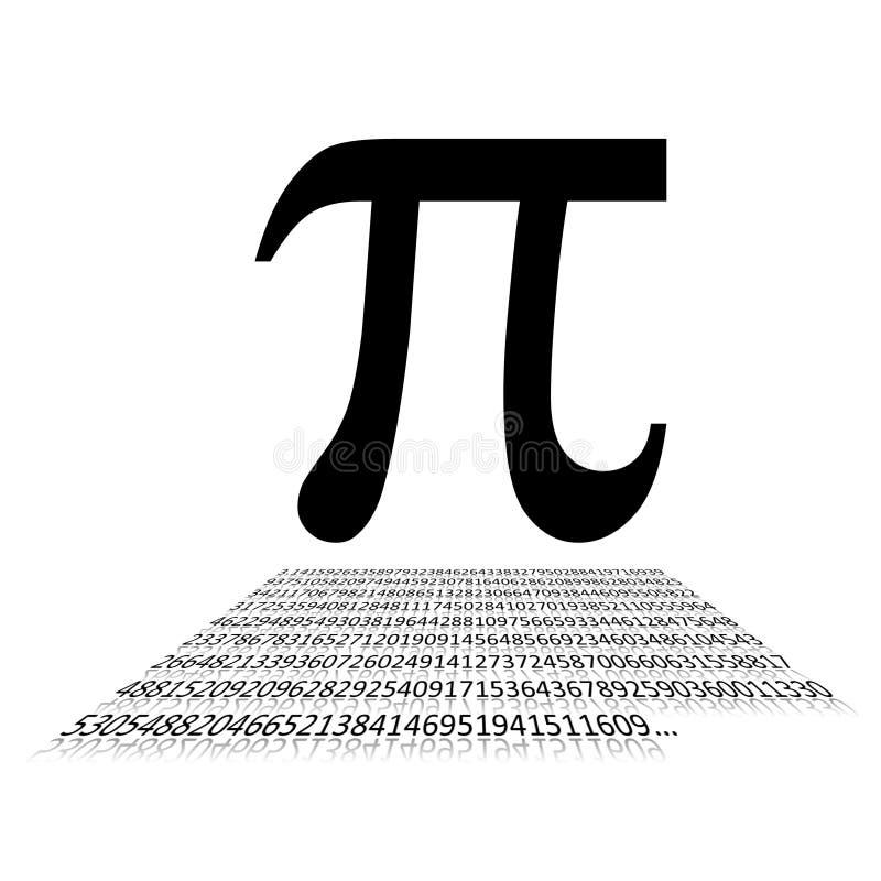 Pi znak i liczba royalty ilustracja