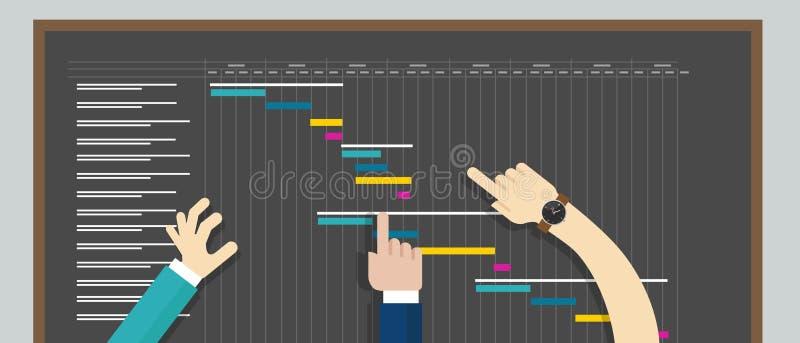 Pianificazione del gant-grafico della gestione di progetti royalty illustrazione gratis