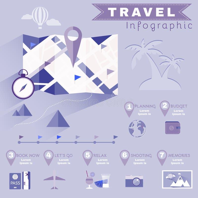 Pianificazione di viaggio Infographics illustrato