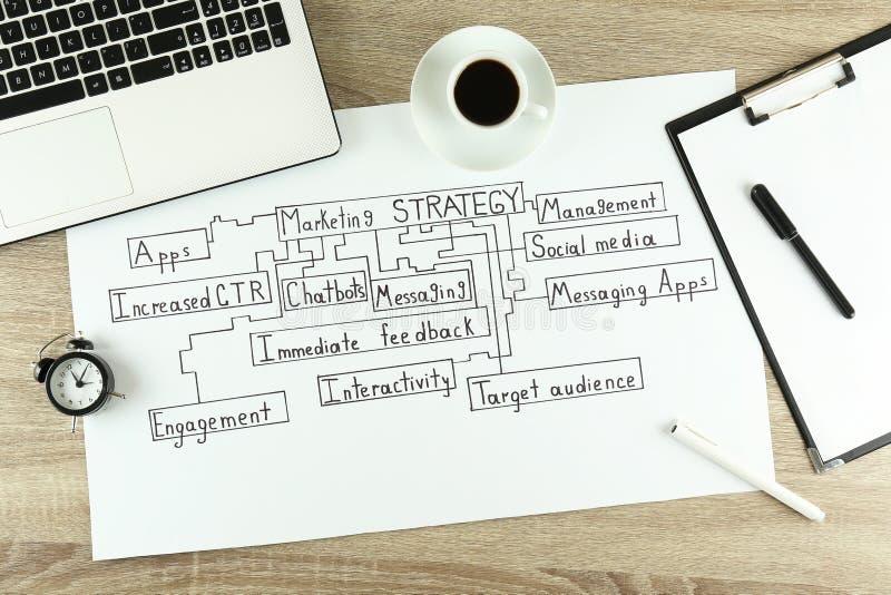 Pianificazione markrting strategica Area di lavoro di un professionista immagine stock