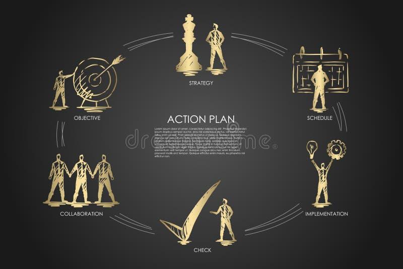 Piano d'azione - strategia, collabororation, controllo, implementazione, concetto stabilito di obiettivo royalty illustrazione gratis