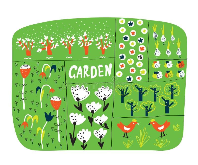 Piano del giardino con l'illustrazione divertente dei letti illustrazione vettoriale