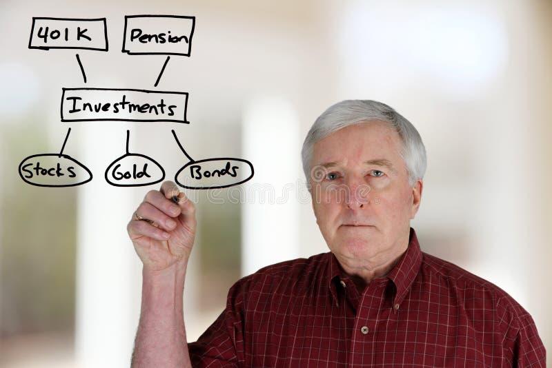 Piano di pensionamento immagini stock