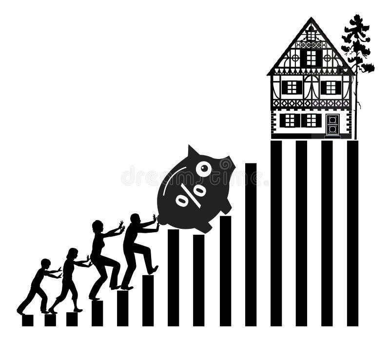 Piano di risparmio domestico royalty illustrazione gratis