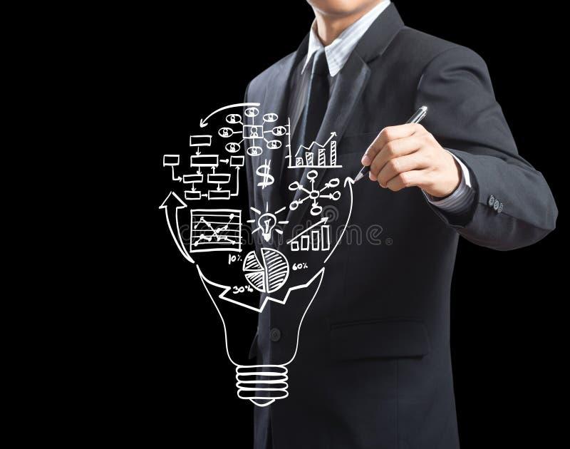 Piano di strategia aziendale del disegno dell'uomo di affari immagine stock