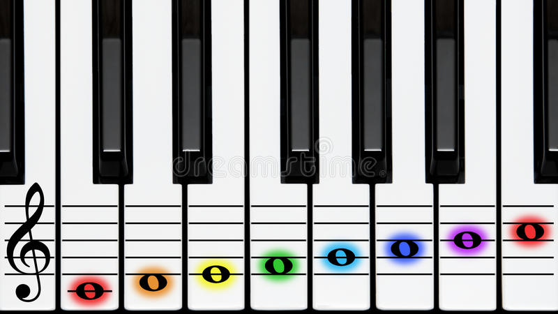 Download Piano Keys, Treble Clef On Stave, Colored Notes Stock Photo - Image of bright, keyboard: 19572744