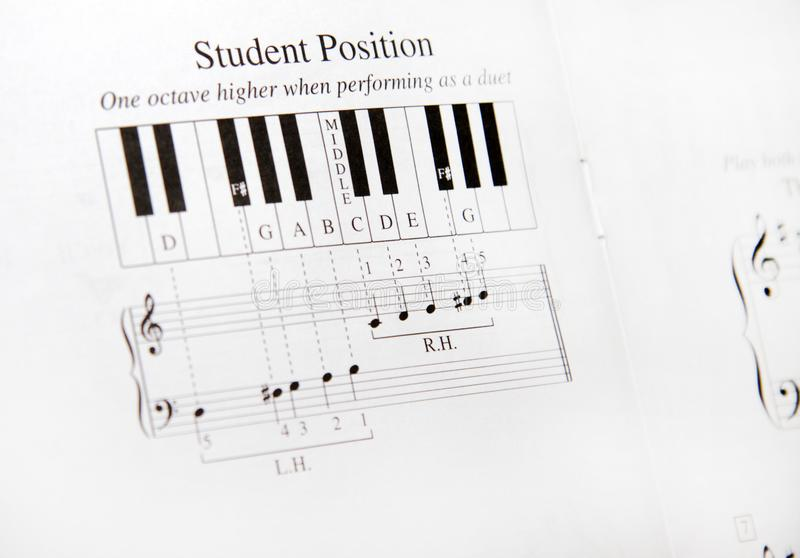 Piano lessons for students. Musical notes stock image