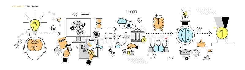 Piano lineare Il processo di creare un prodotto Illustrat di vettore illustrazione di stock