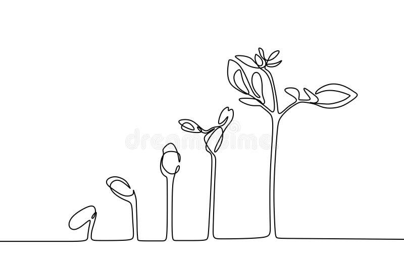 Pianta che coltiva continuo progettazione minimalista disegnata a mano del disegno a tratteggio uno illustrazione vettoriale