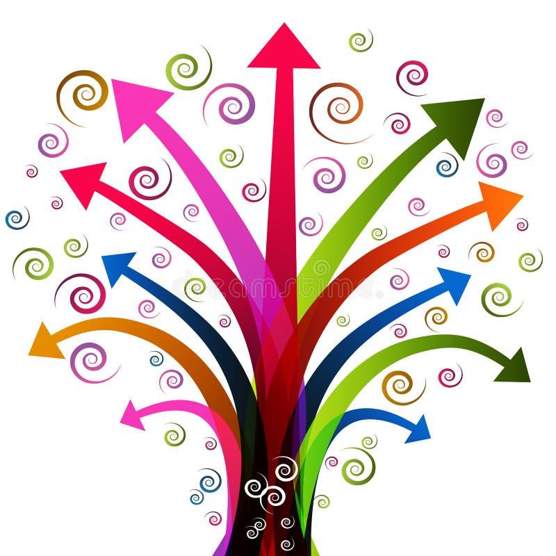 Pianta dell'albero della freccia royalty illustrazione gratis