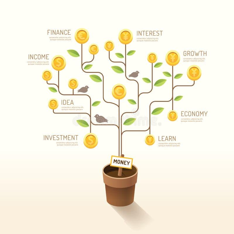 Pianta di soldi di affari di Infographic e linea piana idea delle monete Vecto royalty illustrazione gratis