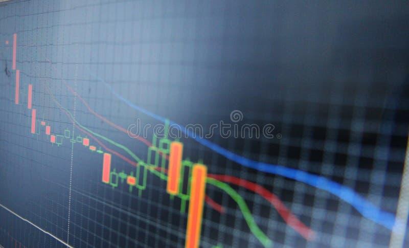 Piattaforma commerciale dei forex immagine stock