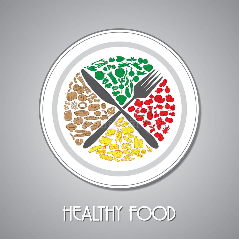 Piatto dell'alimento royalty illustrazione gratis