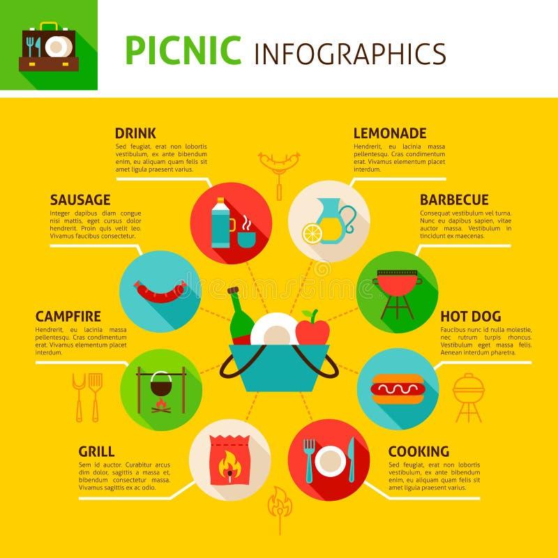 Picknick-Konzept Infographics lizenzfreie abbildung