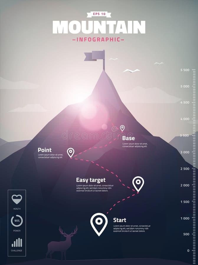 Pico de montaña infographic ilustración del vector