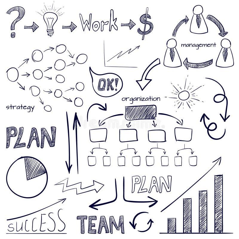 Pictogrammen llll Plan, het teamwerk, grafiek, gloeilamp, geldteken, hand getrokken pijlen, organisatiesschema royalty-vrije illustratie