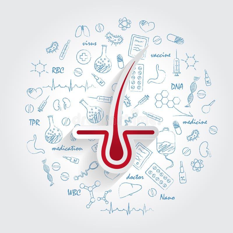 Pictogrammen voor Medische Specialiteiten De dermatologie en Huidconcept Vectorillustratie met Hand Getrokken Geneeskundekrabbel royalty-vrije illustratie