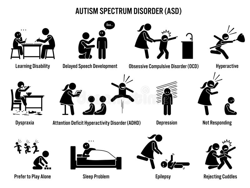 Children Autism Spectrum Disorder ASD Icons. stock illustration