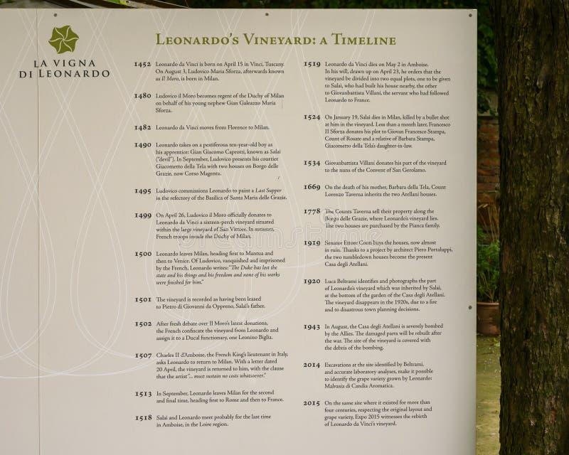 Leonardo`s Vineyard informational timeline adjacent to Vineyard behind the Atellani House, Museo La Vigna Di Leonardo, Milan. Pictured is Leonardo`s Vineyard royalty free stock image