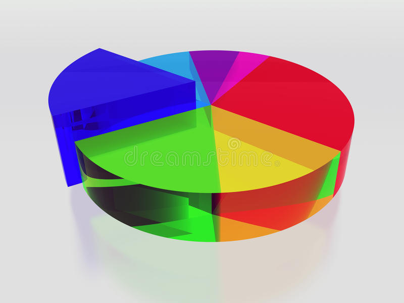 Pie chart. 3d colored glossy pie chart vector illustration