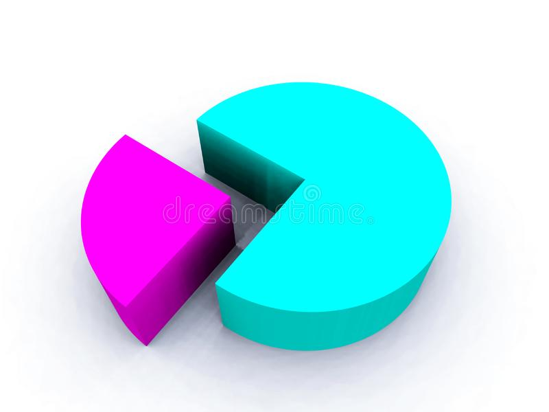Pie Chart 121 royalty free stock image