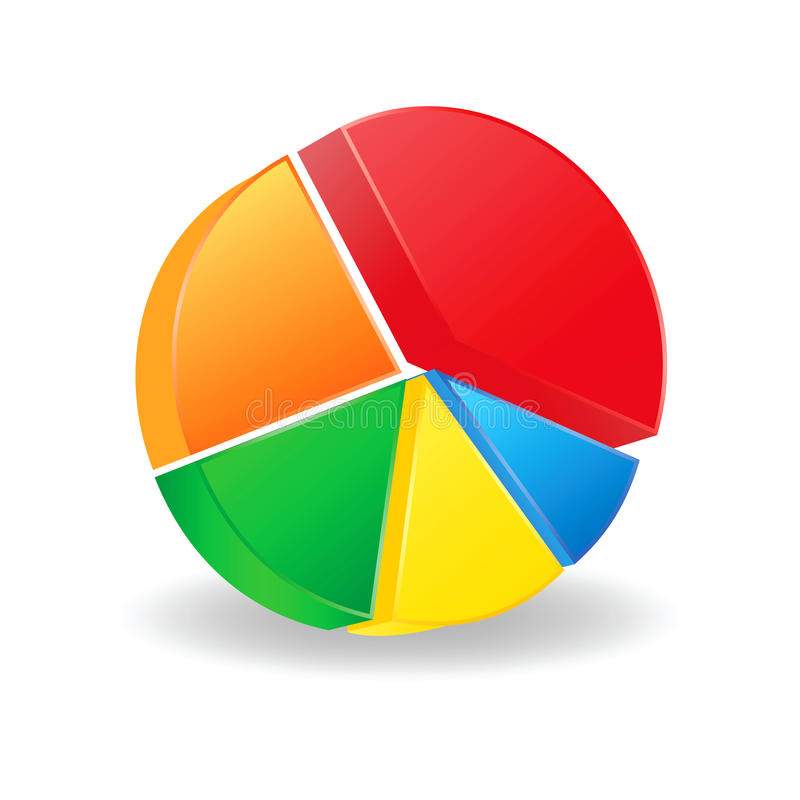 Pie chart. Vector image of a colorful pie chart royalty free illustration