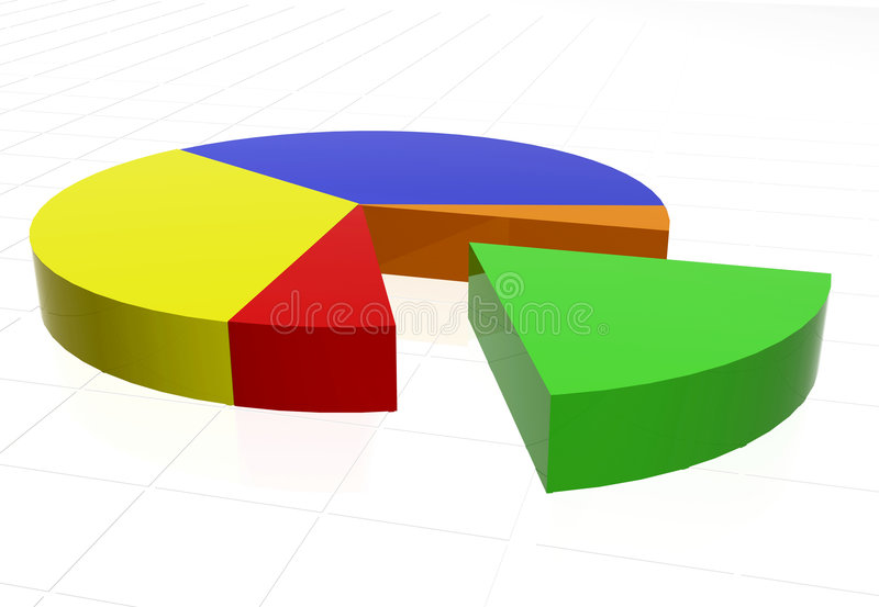 Download Pie chart stock illustration. Image of finance, growth - 1406756