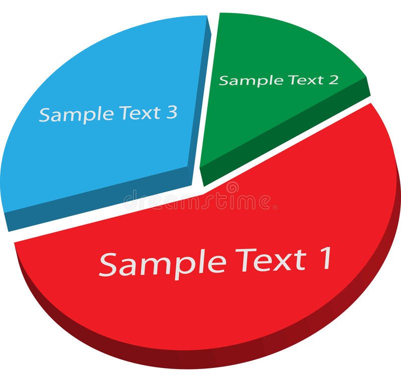 Pie Chart. Image of a pie chart with editable text royalty free illustration