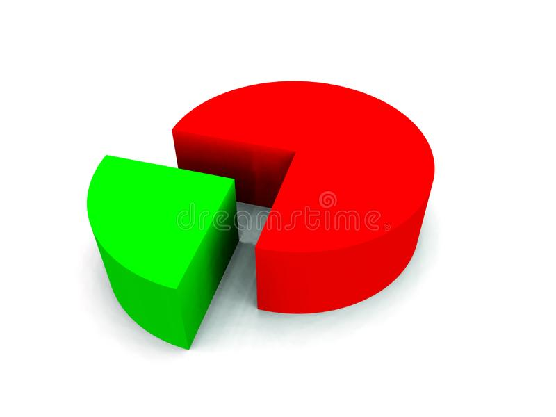 Pie Chart 162 stock images