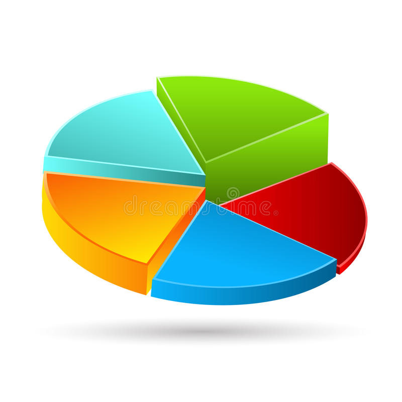 Pie chart. Illustration of pie chart on white background royalty free illustration