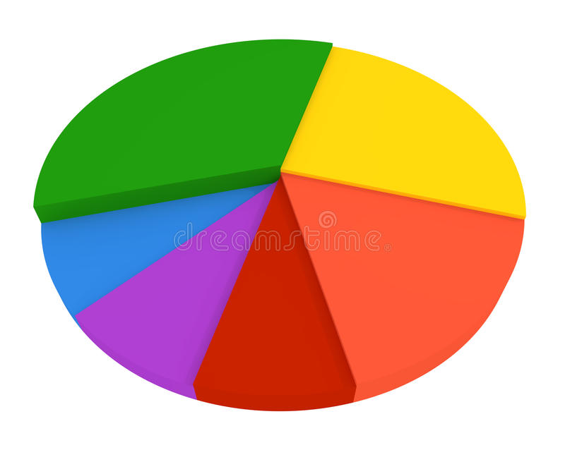 Pie chart. Computational graph can be used for business.Three-dimensional pie chart. Red, orange, yellow, green, blue, purple, colorful charts vector illustration
