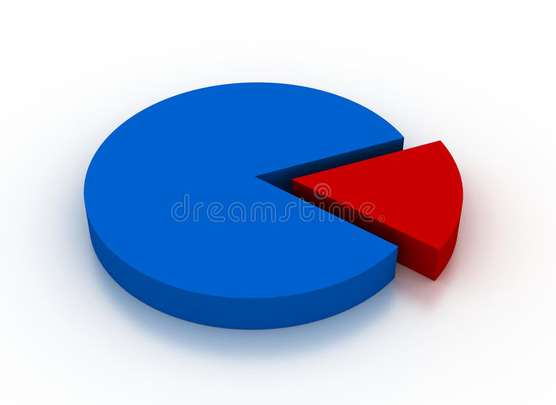 Pie chart. 3D render of colored pie chart stock illustration