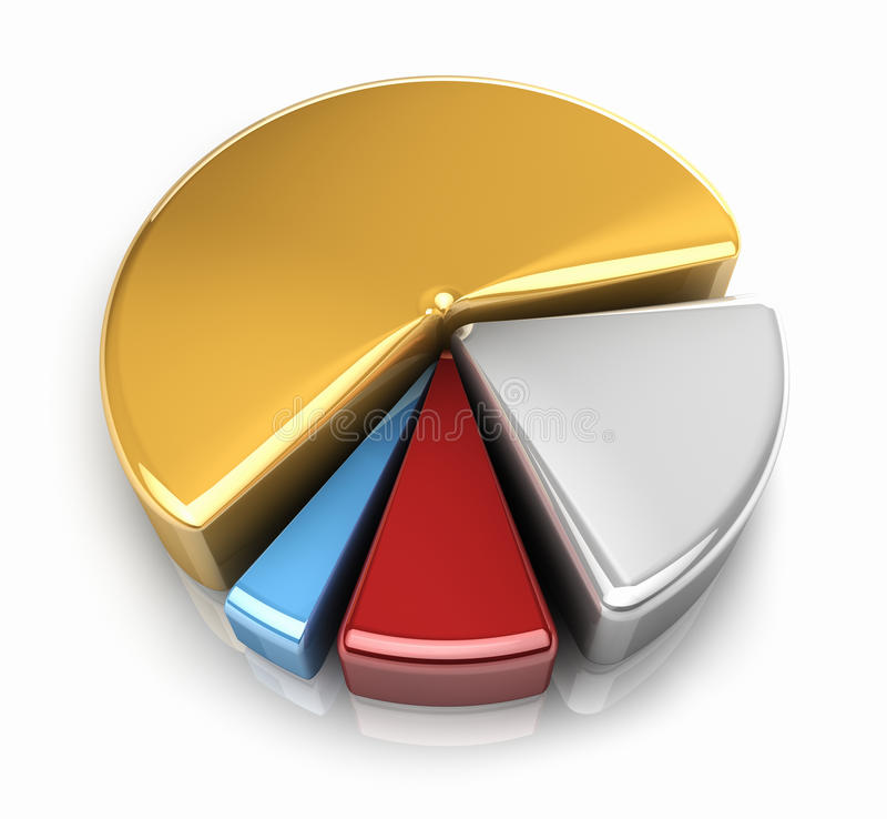 Pie Chart. Metal pie chart with parts in different colors, 3d illustration royalty free illustration