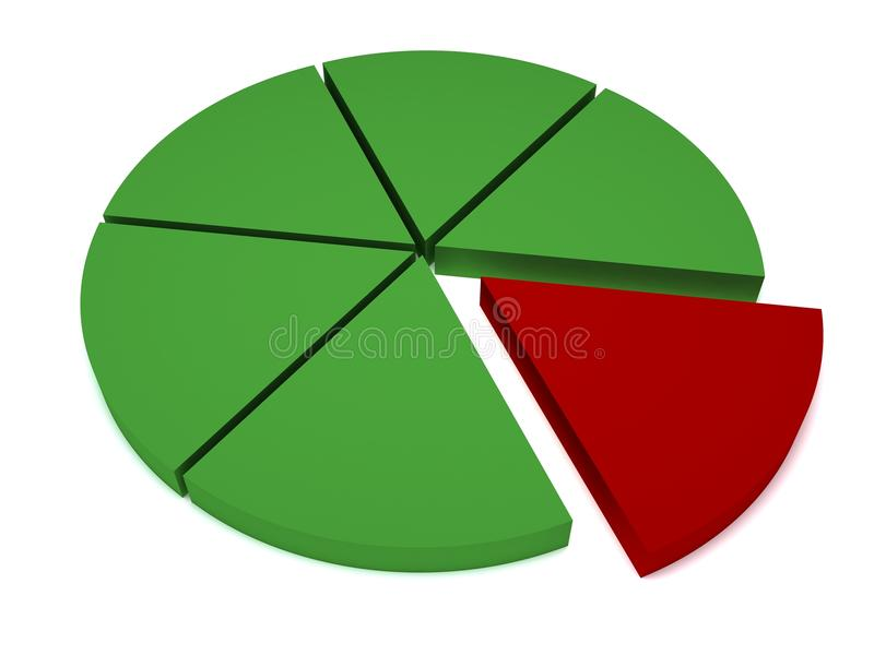 Pie chart. On a white background stock illustration