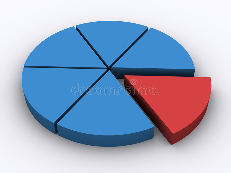 Pie chart royalty free illustration