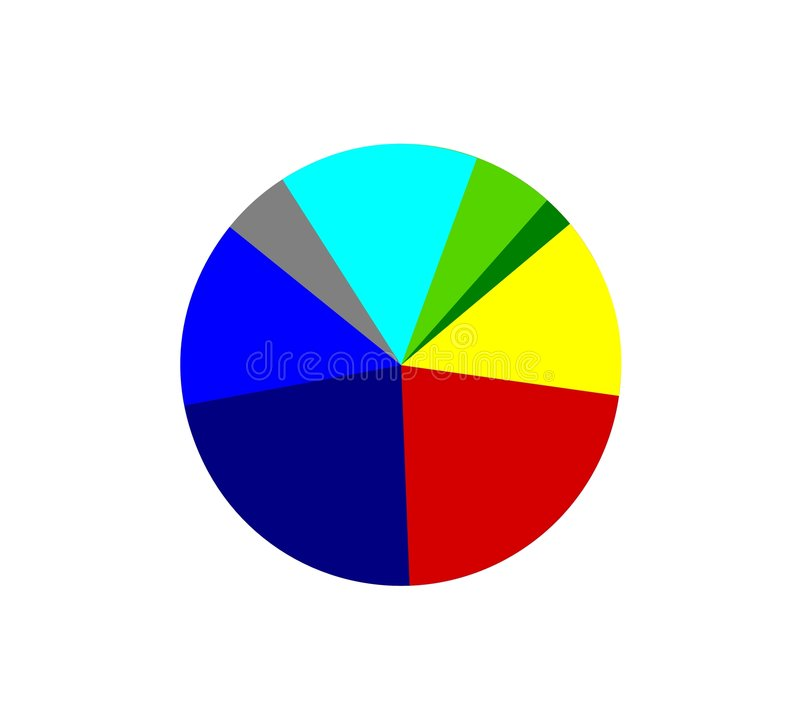 Download Pie chart stock vector. Image of colours, balance, coloured - 4908631