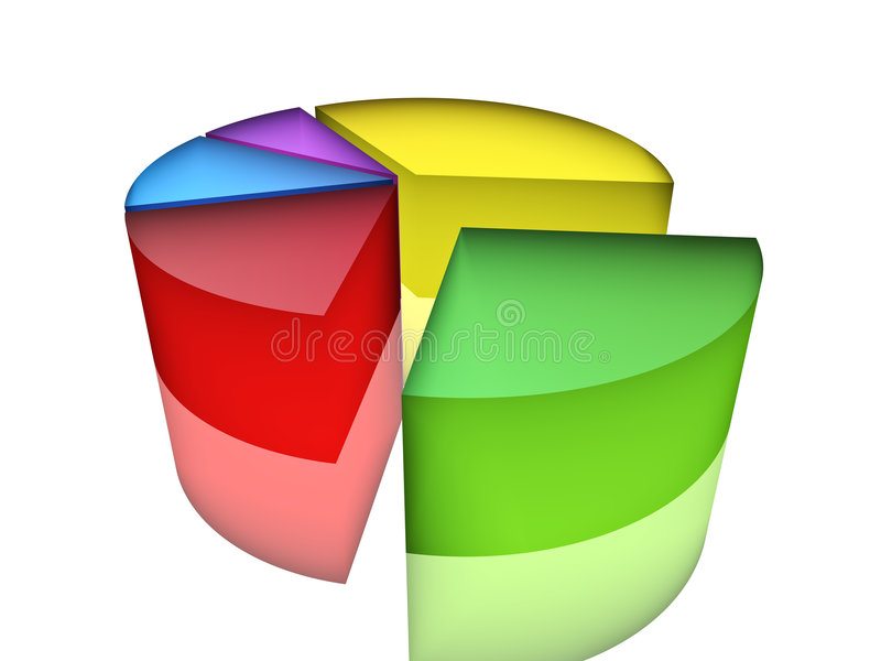 Download Pie Chart Royalty Free Stock Photos - Image: 4969298
