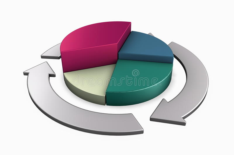 Pie chart with arrows. Connection arrows connect in a colorful elevated 3d pie chart stock illustration