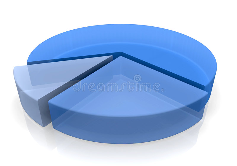 Pie Chart Blue. An isolated 3D blue business percentage Pie-Chart on a pure white background stock illustration
