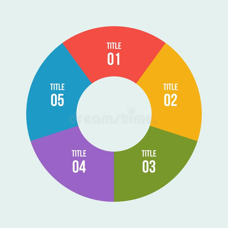 Pie chart, Circle infographic or Circular diagram. 5 steps Pie chart, Circle infographic or Circular diagram vector illustration