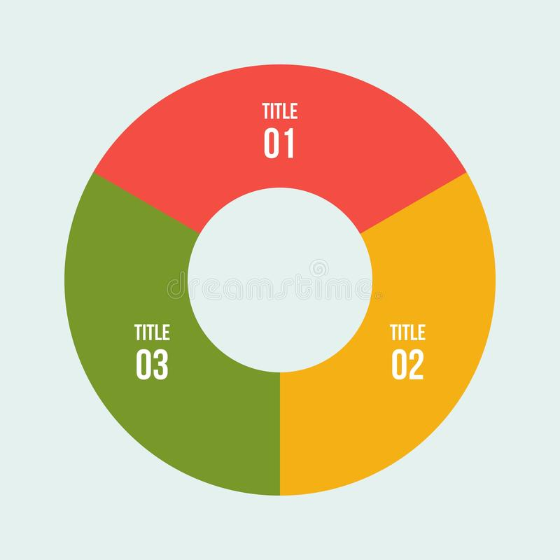 Pie chart, Circle infographic or Circular diagram. 3 steps Pie chart, Circle infographic or Circular diagram royalty free illustration