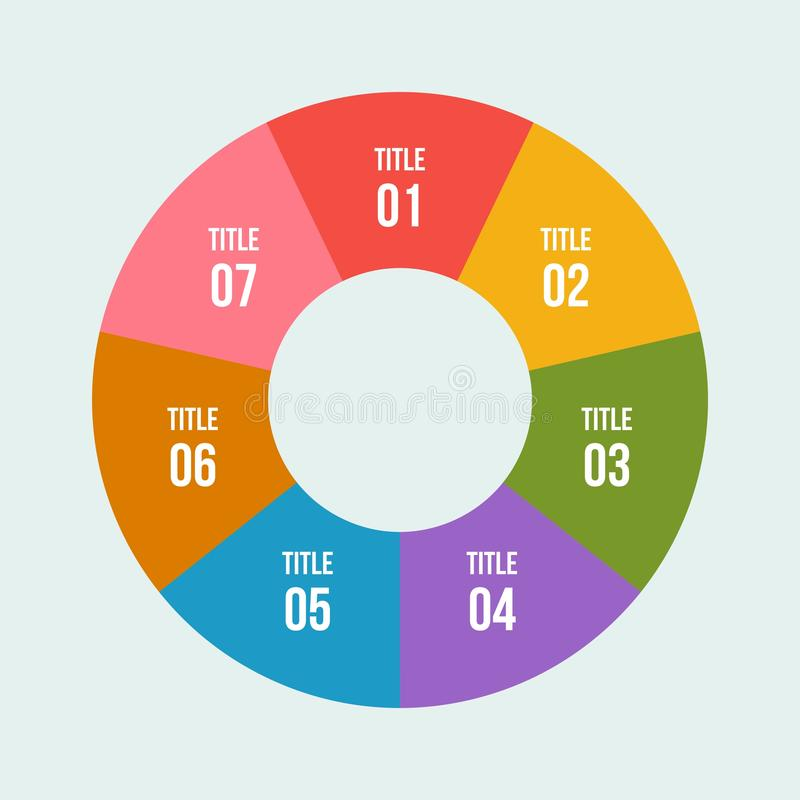 Pie chart, Circle infographic or Circular diagram. 7 steps Pie chart, Circle infographic or Circular diagram vector illustration
