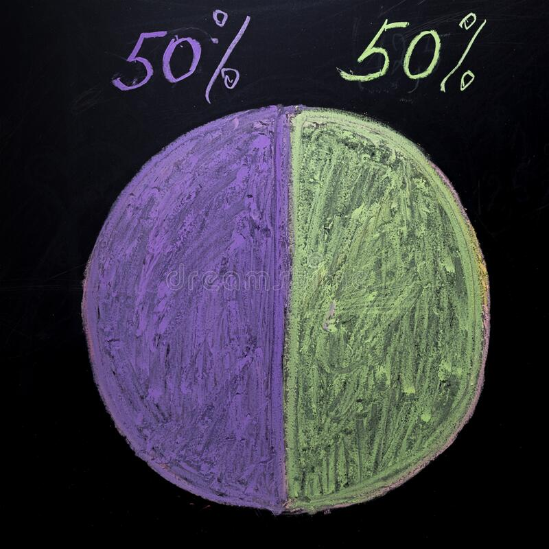 Pie chart drawn in chalk on a board with multi-colored equal parts to fill. 50 percent stock image