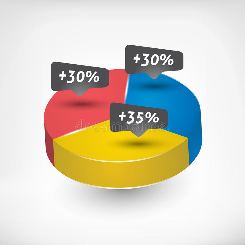 Pie Chart. Multi color pie chart with percentage royalty free illustration